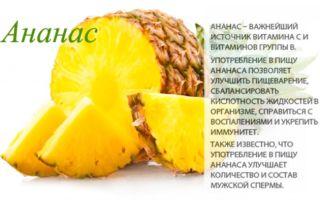 Польза и вред от ананасов